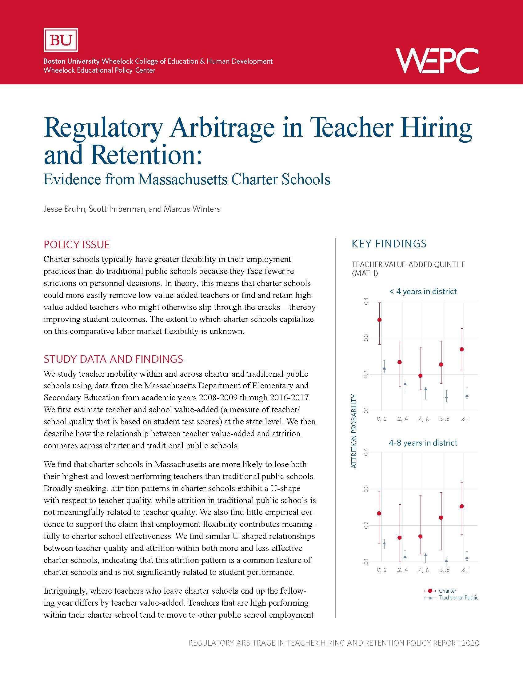 Charter Schooling Effect On Student Mobility Policy Brief